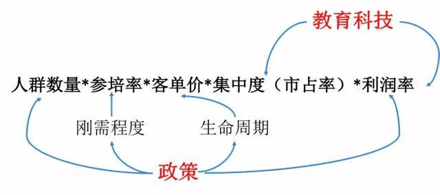 """警惕热潮下的""""郁金香"""":谈教育投资的快与慢"""