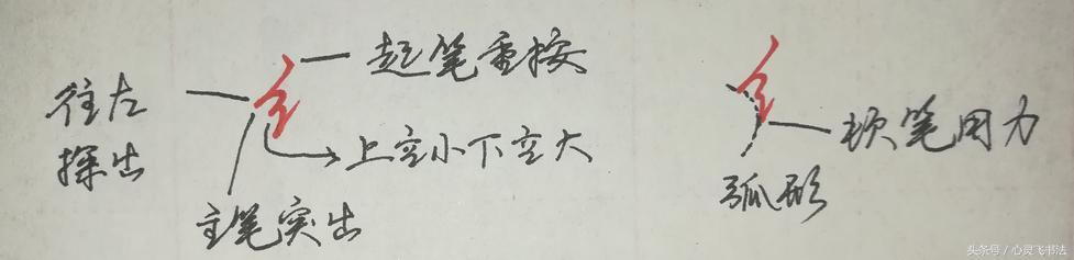 很多人都写错的两个偏旁部首,只要按此图写,行楷连笔字保证漂亮