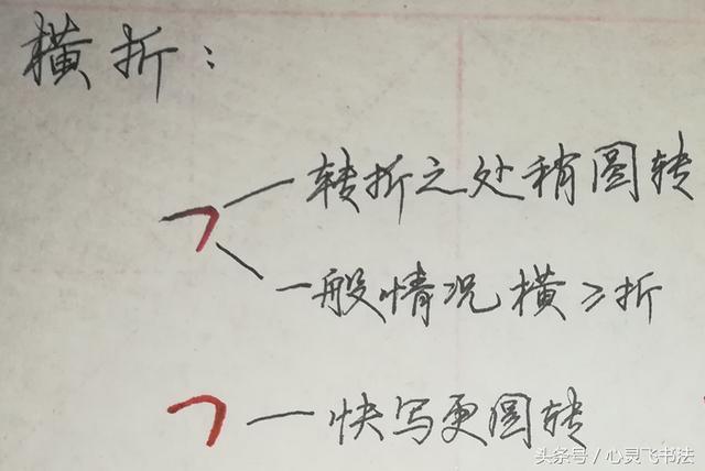 人人都爱写行楷连笔字,快又潇洒,但必须练好这个:横折2种写法