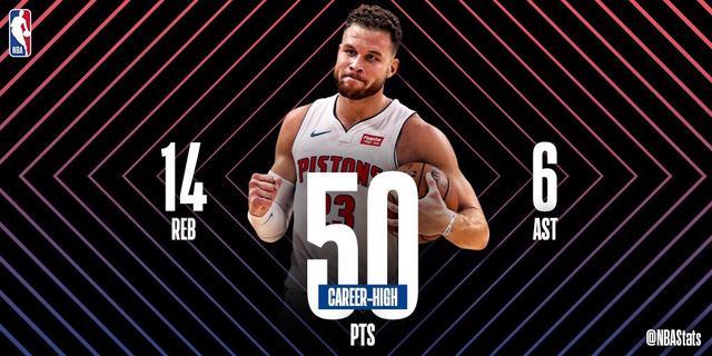 NBA官方评选今日最佳数据:格里芬50+14+6当选