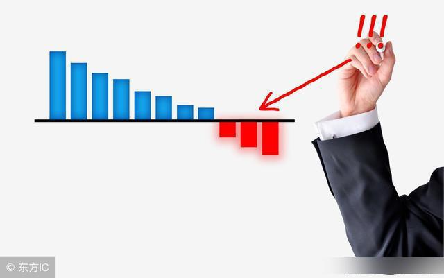 中美股票市场细分行业总市值对比,李大宵所说的低估值蓝筹对吗?