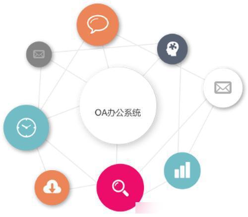 改革开放四十年 华天动力助力企业OA管理迈入