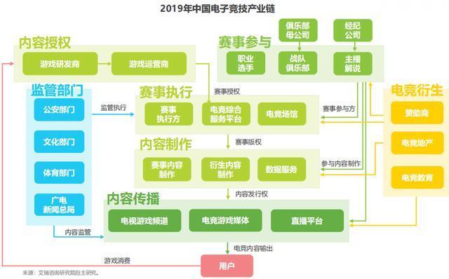"""新风口!上海拟全面建成""""全球电竞之都"""",相关概念股大涨"""
