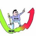 紧急通知:中国股市发布救市消息,A股千点反弹开启!