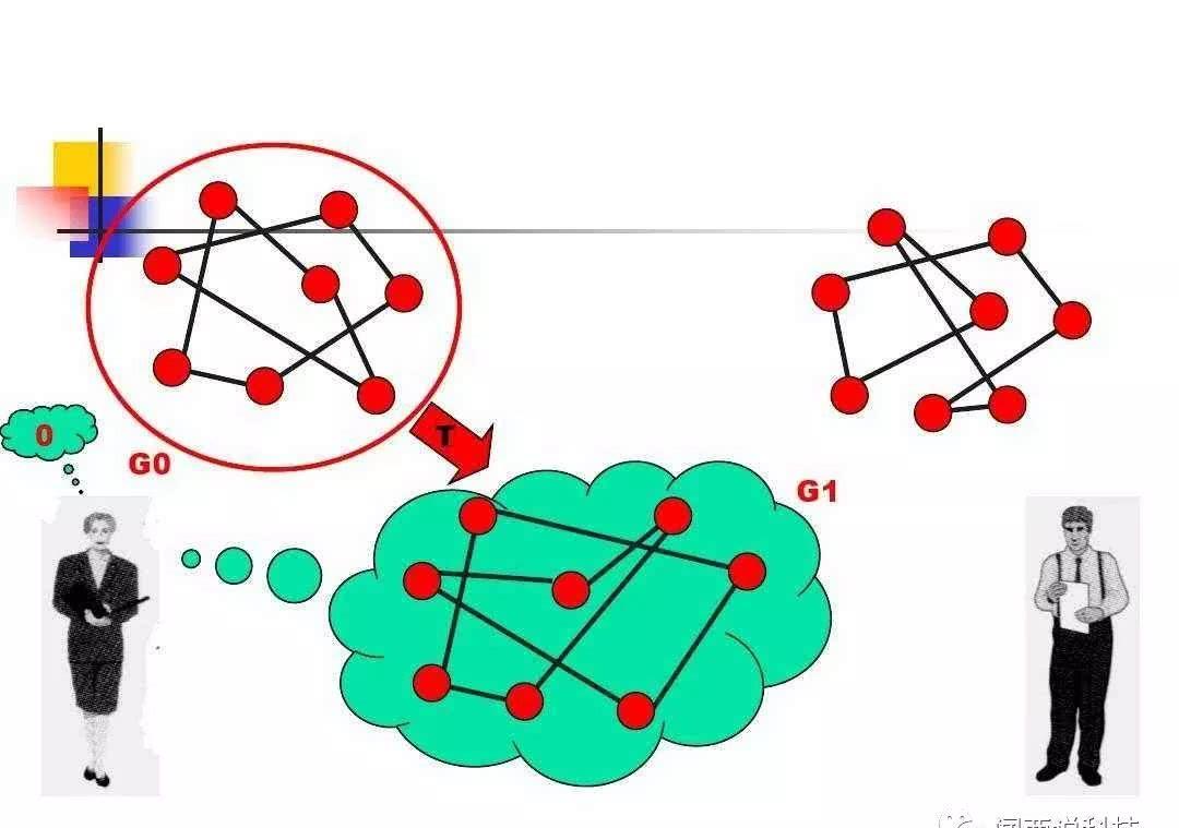 解密区块链:零知识证明