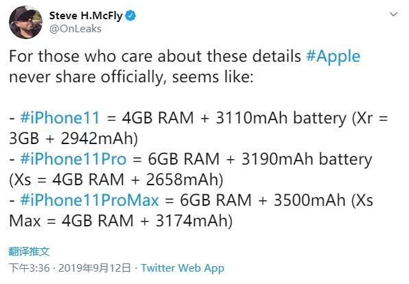 苹果 iPhone 11内存是6GB还是4GB?