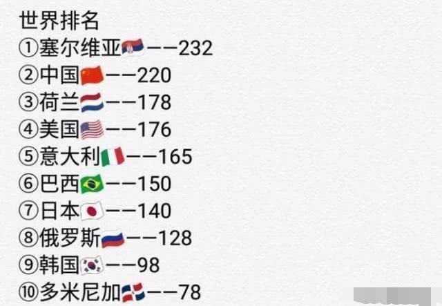 塞尔维亚输给日本后排第七,她们的目的是不是为让自己下滑到第三