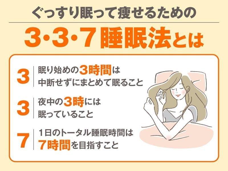 躺著瘦不是夢!日本爆紅「7:3:3」睡眠減肥法,選對時間入睡和慢跑1小時一樣燃脂~