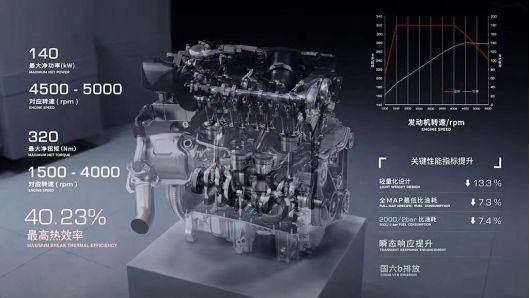 预售18.88万元起,全新第二代GS8全面进化而来1576.png