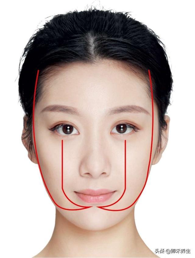 经络养生:脸部提拉术,疏通易堵塞穴位让脸颊肌肤紧致有弹性